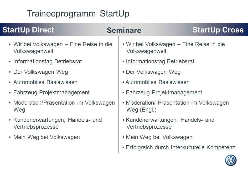 Seminare Traineeprogramm StartUp StartUp Direct StartUp Cross Wir bei Volkswagen – Eine Reise in die Volkswagenwelt Informationstag Betriebsrat Der Vo