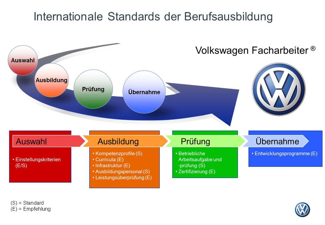 Internationale Standards der Berufsausbildung (S) = Standard (E) = Empfehlung