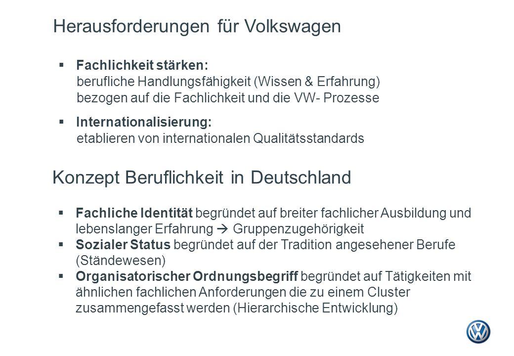 Herausforderungen für Volkswagen  Fachlichkeit stärken: berufliche Handlungsfähigkeit (Wissen & Erfahrung) bezogen auf die Fachlichkeit und die VW- P