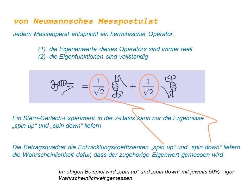 von Neumannsches Messpostulat Jedem Messapparat entspricht ein hermitescher Operator : (1) die Eigenenwerte dieses Operators sind immer reell (2) die