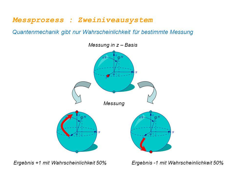 Messung in z – Basis Messung Ergebnis +1 mit Wahrscheinlichkeit 50%Ergebnis -1 mit Wahrscheinlichkeit 50% Messprozess : Zweiniveausystem Quantenmechan