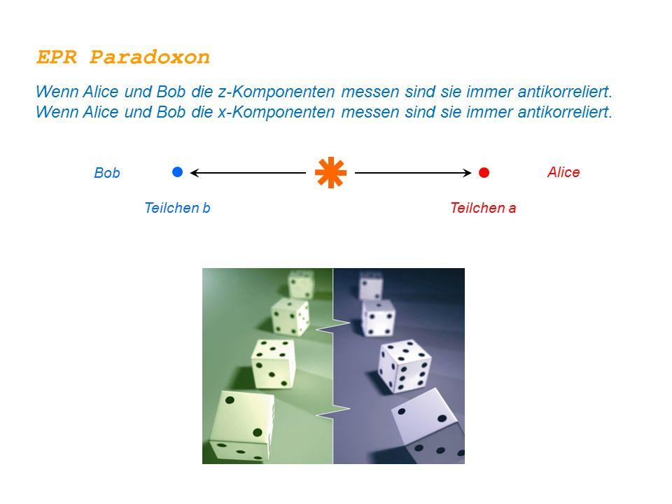 Teilchen b Teilchen a Alice Bob EPR Paradoxon Wenn Alice und Bob die z-Komponenten messen sind sie immer antikorreliert. Wenn Alice und Bob die x-Komp