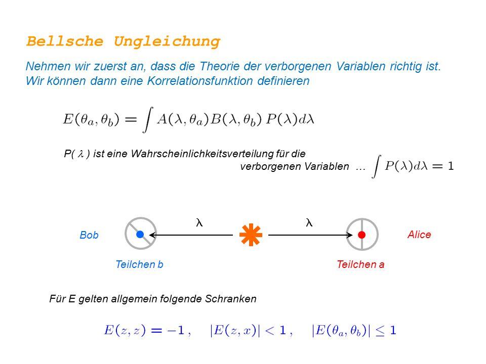 Teilchen b Teilchen a Alice Bob Bellsche Ungleichung Nehmen wir zuerst an, dass die Theorie der verborgenen Variablen richtig ist. Wir können dann ein