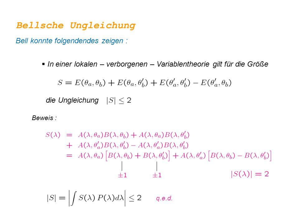  In einer lokalen – verborgenen – Variablentheorie gilt für die Größe die Ungleichung Beweis : q.e.d. Bellsche Ungleichung Bell konnte folgendendes z
