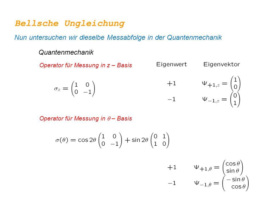 Quantenmechanik Operator für Messung in z – Basis Operator für Messung in  – Basis Bellsche Ungleichung Nun untersuchen wir dieselbe Messabfolge in d