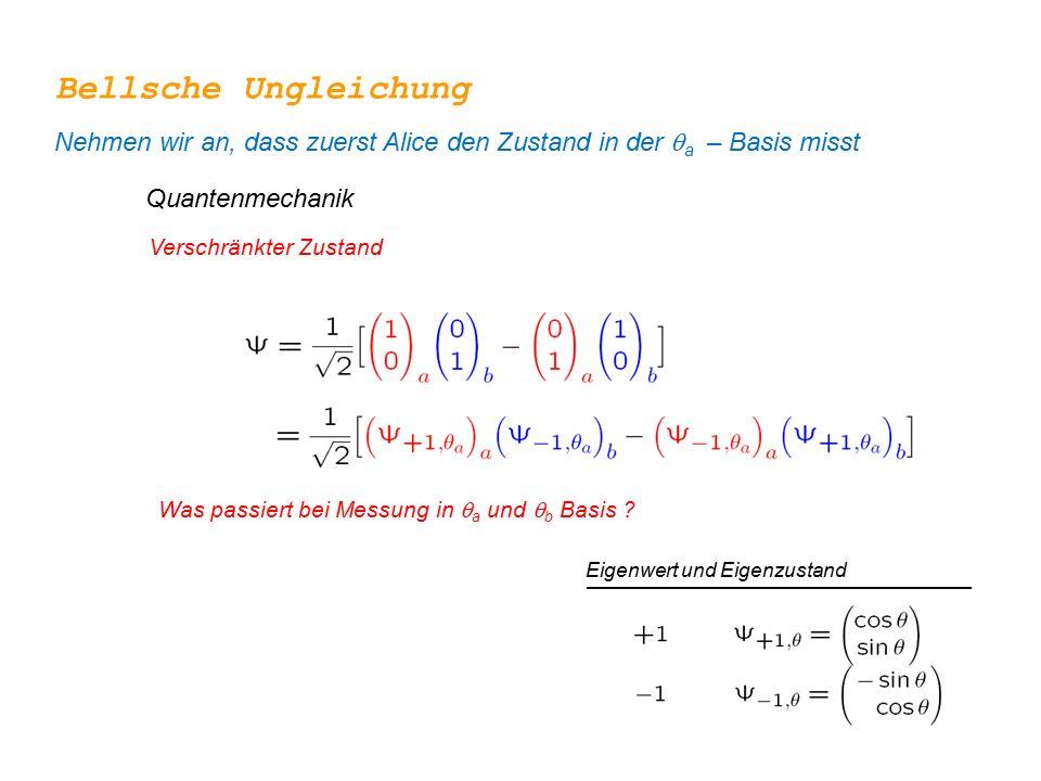Quantenmechanik Eigenwert und Eigenzustand Was passiert bei Messung in  a und  b Basis ? Verschränkter Zustand Bellsche Ungleichung Nehmen wir an, d