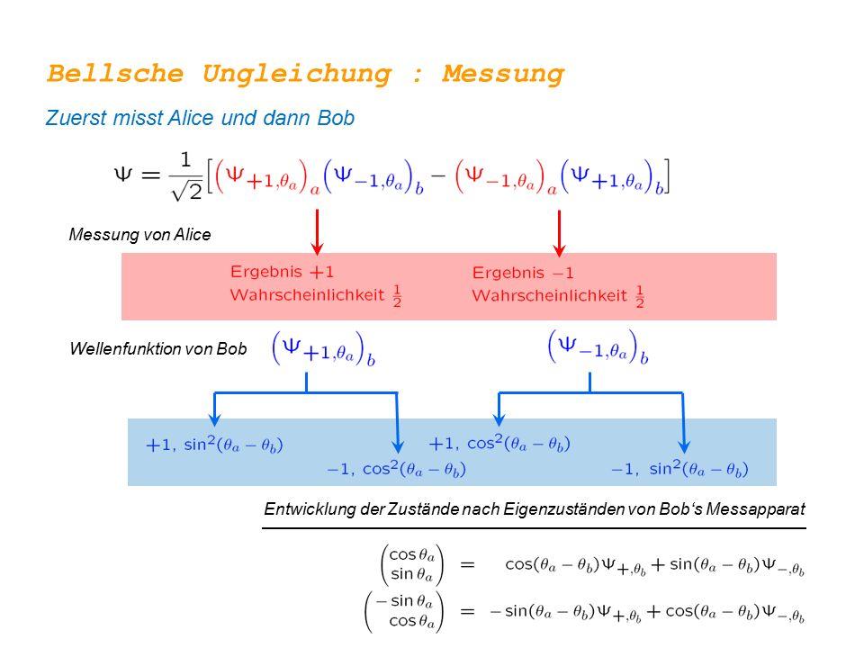 Entwicklung der Zustände nach Eigenzuständen von Bob's Messapparat Bellsche Ungleichung : Messung Messung von Alice Wellenfunktion von Bob Zuerst miss