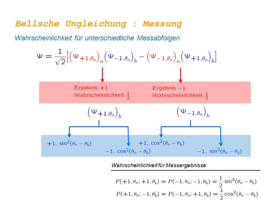 Wahrscheinlichkeit für Messergebnisse Bellsche Ungleichung : Messung Wahrscheinlichkeit für unterschiedliche Messabfolgen