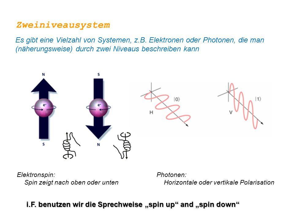 Elektronspin: Spin zeigt nach oben oder unten Zweiniveausystem Es gibt eine Vielzahl von Systemen, z.B. Elektronen oder Photonen, die man (näherungswe