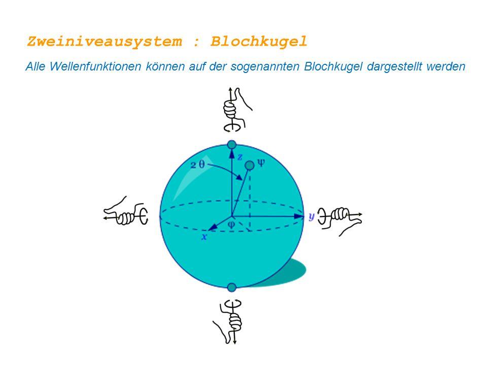 Zweiniveausystem : Blochkugel Alle Wellenfunktionen können auf der sogenannten Blochkugel dargestellt werden