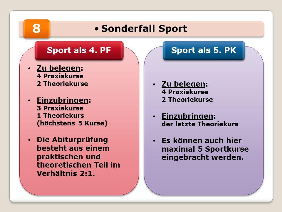 Sonderfall Sport Zu belegen: 4 Praxiskurse 2 Theoriekurse Einzubringen: 3 Praxiskurse 1 Theoriekurs (höchstens 5 Kurse) Die Abiturprüfung besteht aus einem praktischen und theoretischen Teil im Verhältnis 2:1.