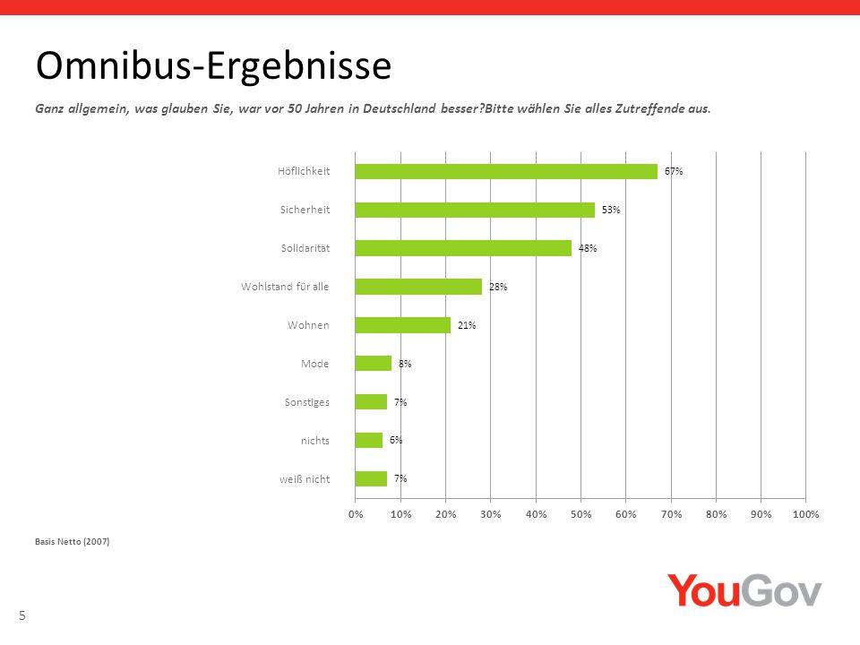 5 Ganz allgemein, was glauben Sie, war vor 50 Jahren in Deutschland besser Bitte wählen Sie alles Zutreffende aus.