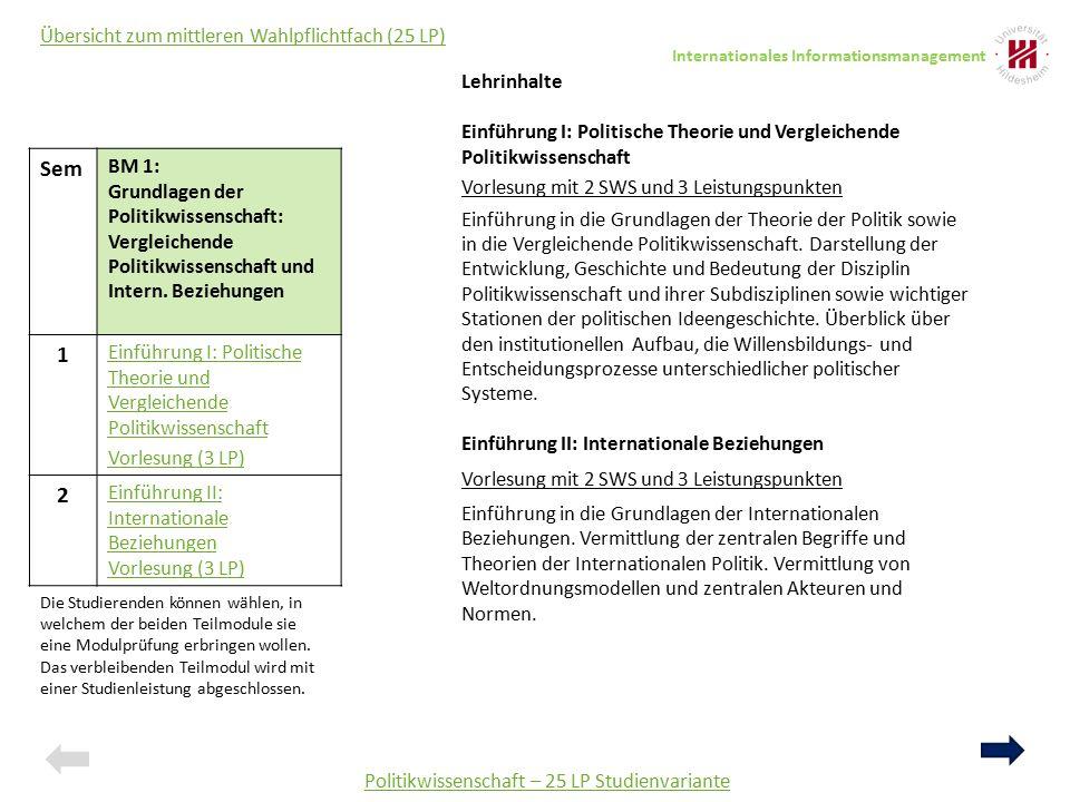 Politikwissenschaft – 25 LP Studienvariante Sem BM 1: Grundlagen der Politikwissenschaft: Vergleichende Politikwissenschaft und Intern.