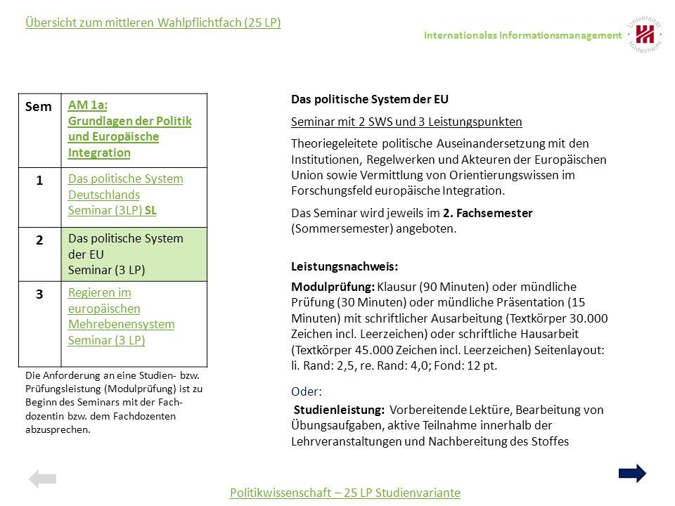 Sem AM 1a: Grundlagen der Politik und Europäische Integration 1 Das politische System Deutschlands Seminar (3LP) SL 2 Das politische System der EU Sem