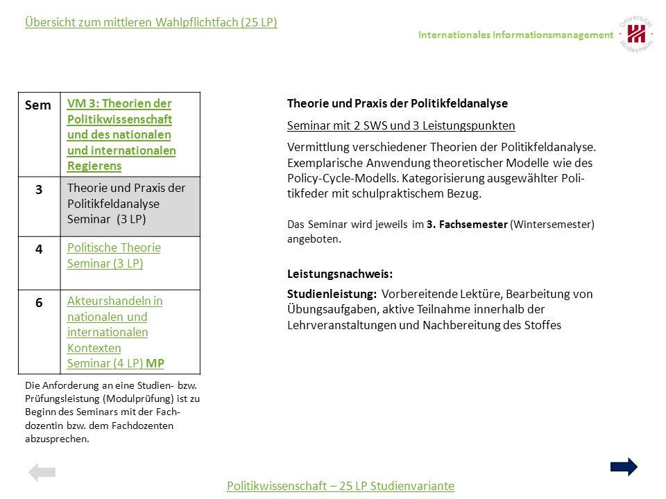 Politikwissenschaft – 25 LP Studienvariante Übersicht zum mittleren Wahlpflichtfach (25 LP) Sem VM 3: Theorien der Politikwissenschaft und des nationalen und internationalen Regierens 3 Theorie und Praxis der Politikfeldanalyse Seminar (3 LP) 4 Politische Theorie Seminar (3 LP) 6 Akteurshandeln in nationalen und internationalen Kontexten Seminar (4 LP) MP Theorie und Praxis der Politikfeldanalyse Seminar mit 2 SWS und 3 Leistungspunkten Vermittlung verschiedener Theorien der Politikfeldanalyse.