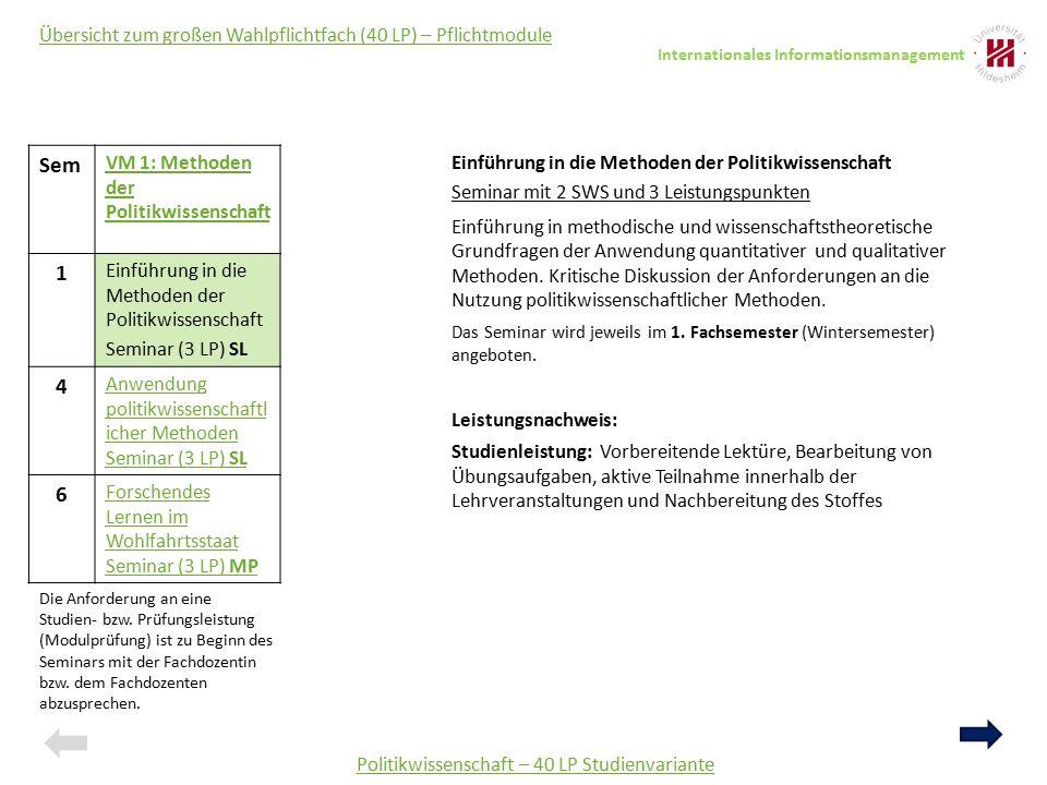 Politikwissenschaft – 40 LP Studienvariante Sem VM 1: Methoden der Politikwissenschaft 1 Einführung in die Methoden der Politikwissenschaft Seminar (3