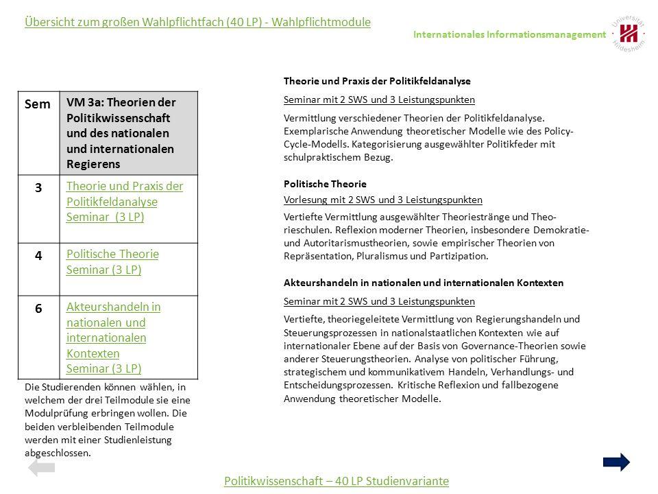 Politikwissenschaft – 40 LP Studienvariante Übersicht zum großen Wahlpflichtfach (40 LP) - Wahlpflichtmodule Sem VM 3a: Theorien der Politikwissenscha