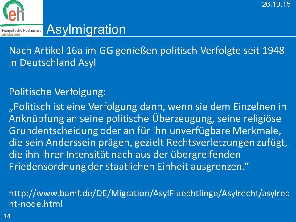 """26.10.15 Asylmigration Nach Artikel 16a im GG genießen politisch Verfolgte seit 1948 in Deutschland Asyl Politische Verfolgung: """"Politisch ist eine Ve"""