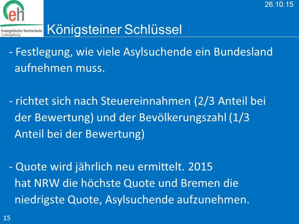 26.10.15 Königsteiner Schlüssel - Festlegung, wie viele Asylsuchende ein Bundesland aufnehmen muss. - richtet sich nach Steuereinnahmen (2/3 Anteil be