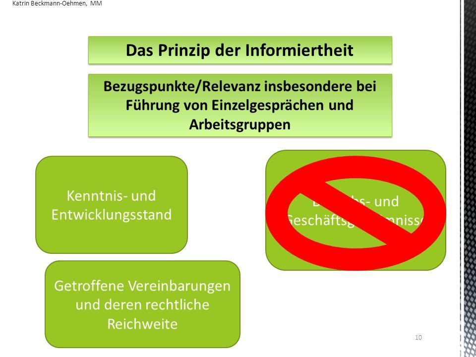 Das Prinzip der Informiertheit Bezugspunkte/Relevanz insbesondere bei Führung von Einzelgesprächen und Arbeitsgruppen Kenntnis- und Entwicklungsstand Betriebs- und Geschäftsgeheimnisse Getroffene Vereinbarungen und deren rechtliche Reichweite Katrin Beckmann-Oehmen, MM 10