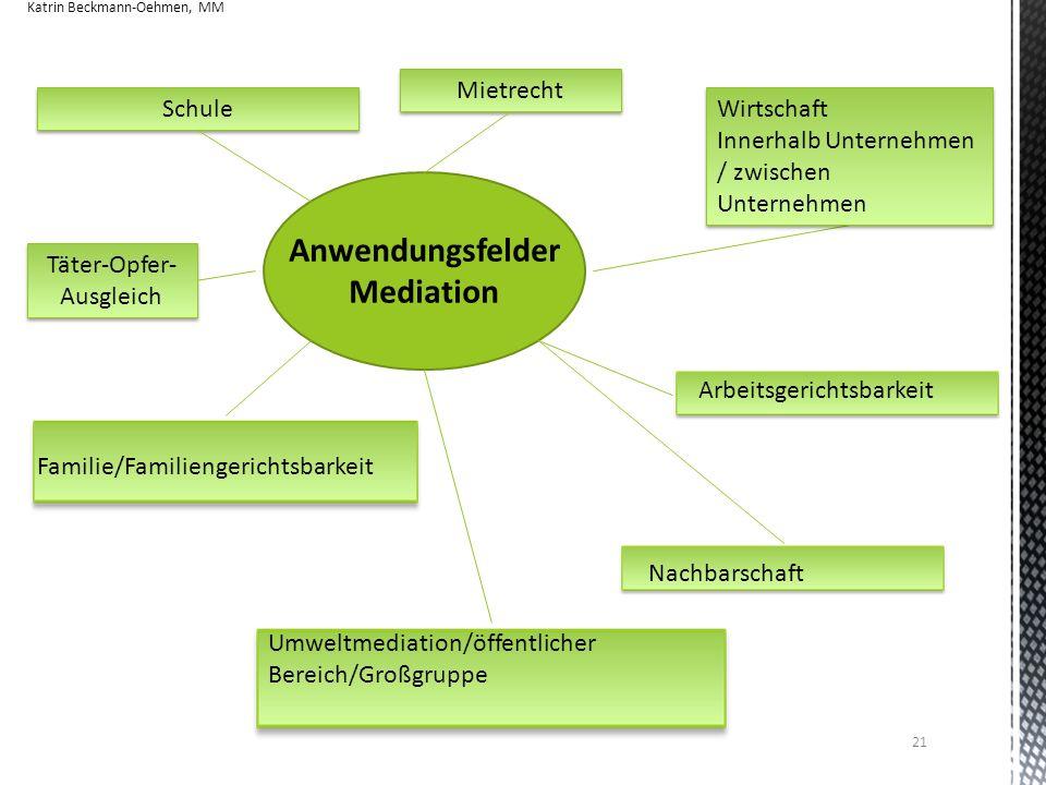 Anwendungsfelder Mediation Schule Familie/Familiengerichtsbarkeit Arbeitsgerichtsbarkeit Umweltmediation/öffentlicher Bereich/Großgruppe Nachbarschaft