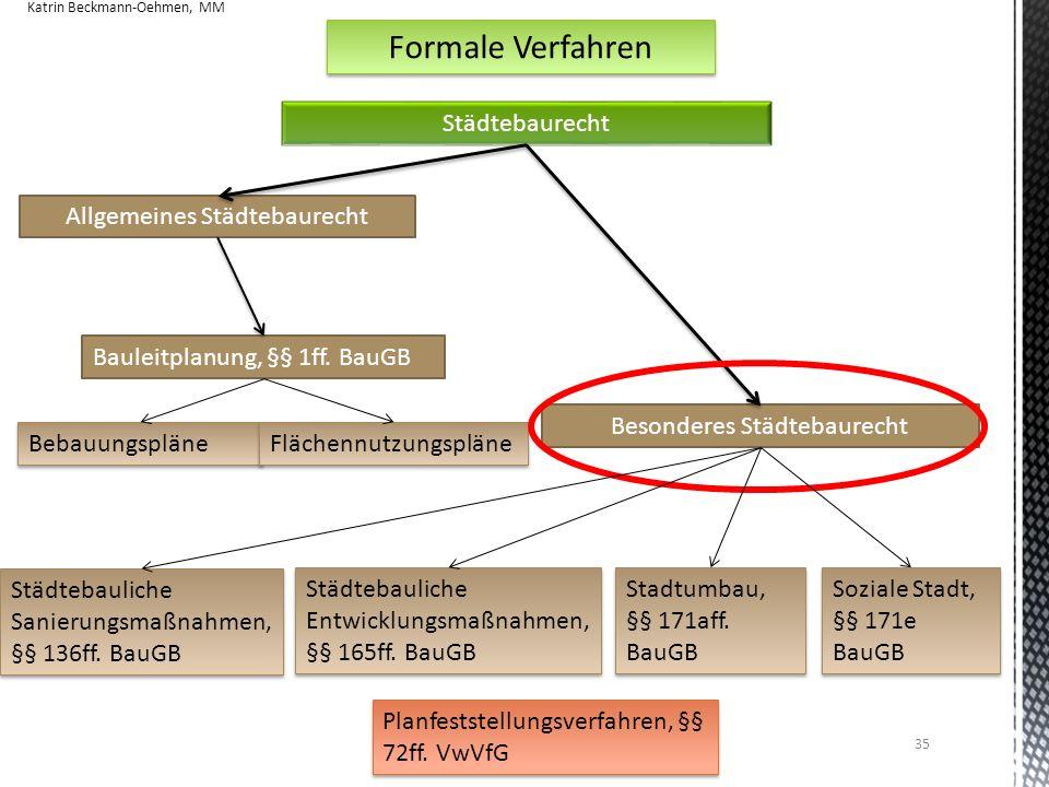 Formale Verfahren Städtebaurecht Allgemeines Städtebaurecht Besonderes Städtebaurecht Bebauungspläne Bauleitplanung, §§ 1ff. BauGB Planfeststellungsve