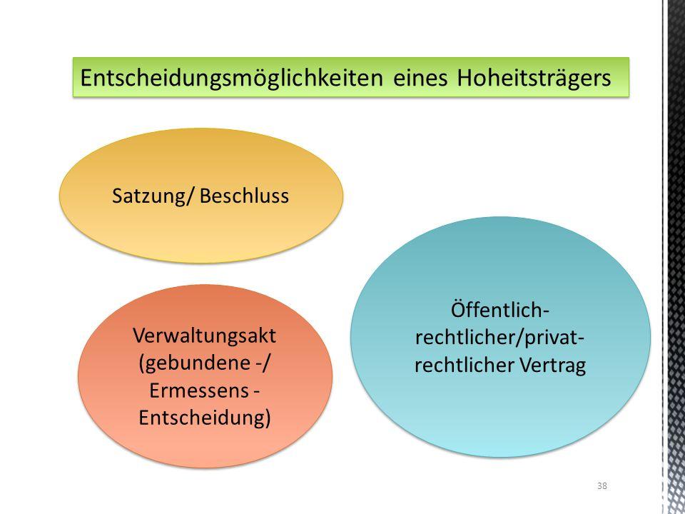 38 Entscheidungsmöglichkeiten eines Hoheitsträgers Verwaltungsakt (gebundene -/ Ermessens - Entscheidung) Verwaltungsakt (gebundene -/ Ermessens - Ent