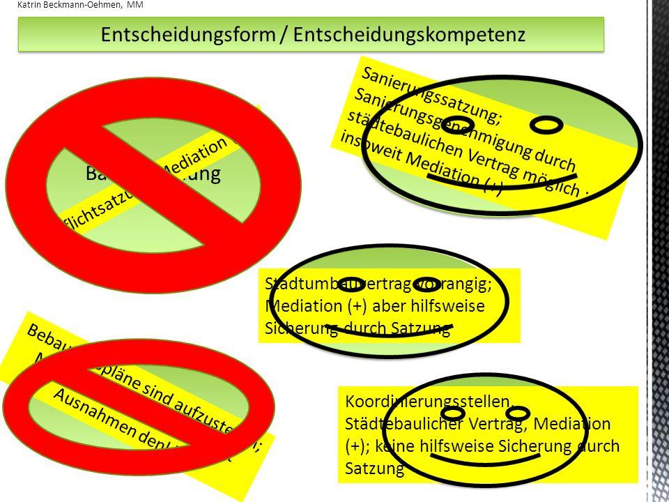 Entscheidungsform / Entscheidungskompetenz Bauleitplanung Sanierungsmaßnahmen Entwicklungs- maßnahmen Stadtumbau Soziale Stadt Pflichtsatzung; Mediati
