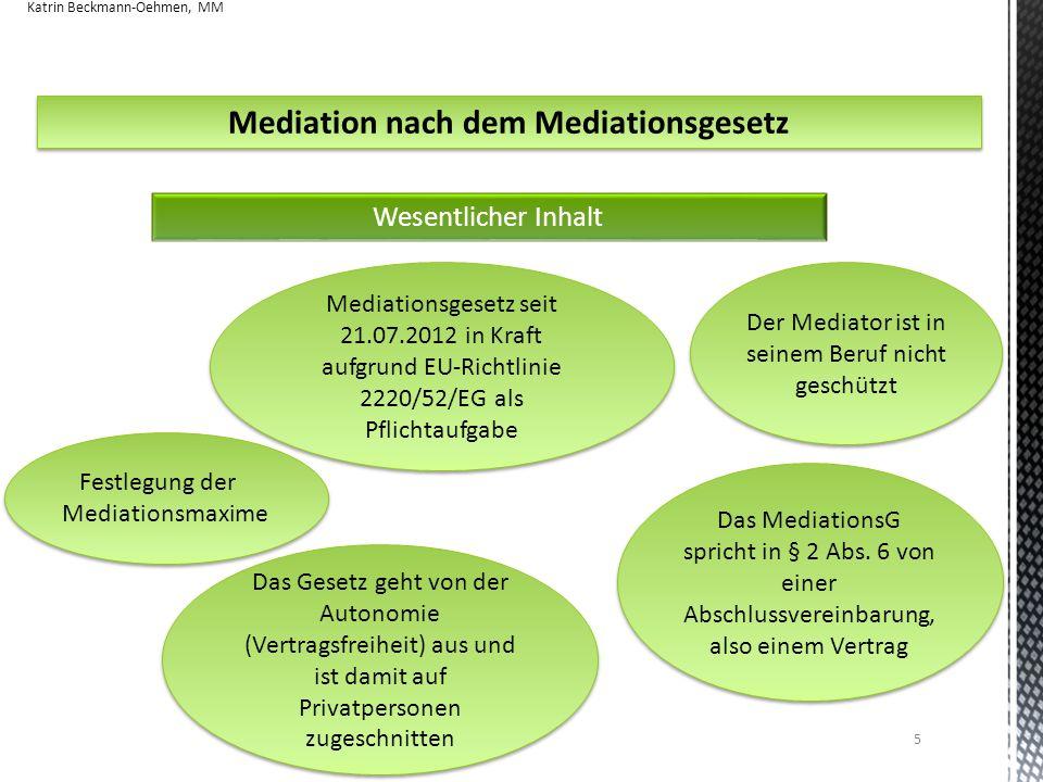 Mediation nach dem Mediationsgesetz Wesentlicher Inhalt Mediationsgesetz seit 21.07.2012 in Kraft aufgrund EU-Richtlinie 2220/52/EG als Pflichtaufgabe