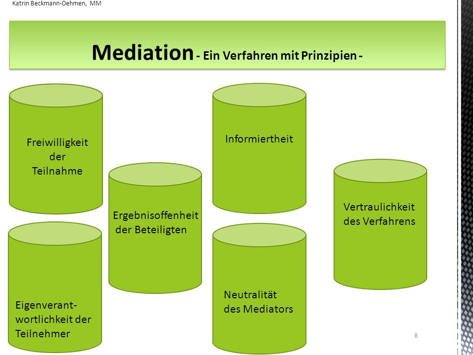 Mediation - Ein Verfahren mit Prinzipien - Vertraulichkeit des Verfahrens Freiwilligkeit der Teilnahme Neutralität des Mediators Eigenverant- wortlich