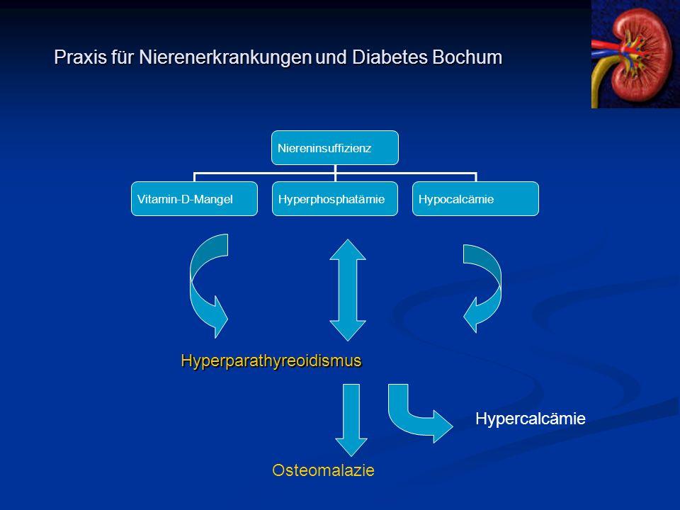 Praxis für Nierenerkrankungen und Diabetes Bochum Niereninsuffizienz Vitamin-D-MangelHyperphosphatämieHypocalcämie Hyperparathyreoidismus Osteomalazie