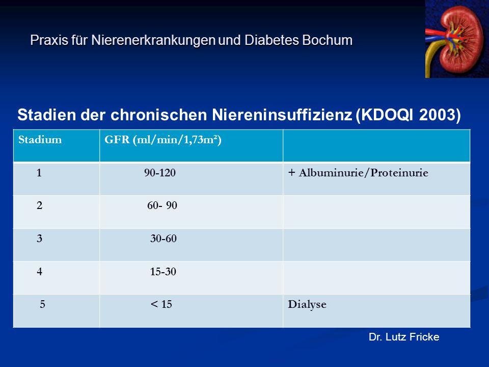 Praxis für Nierenerkrankungen und Diabetes Bochum Dr. Lutz Fricke Stadien der chronischen Niereninsuffizienz (KDOQI 2003) StadiumGFR (ml/min/1,73m²) 1