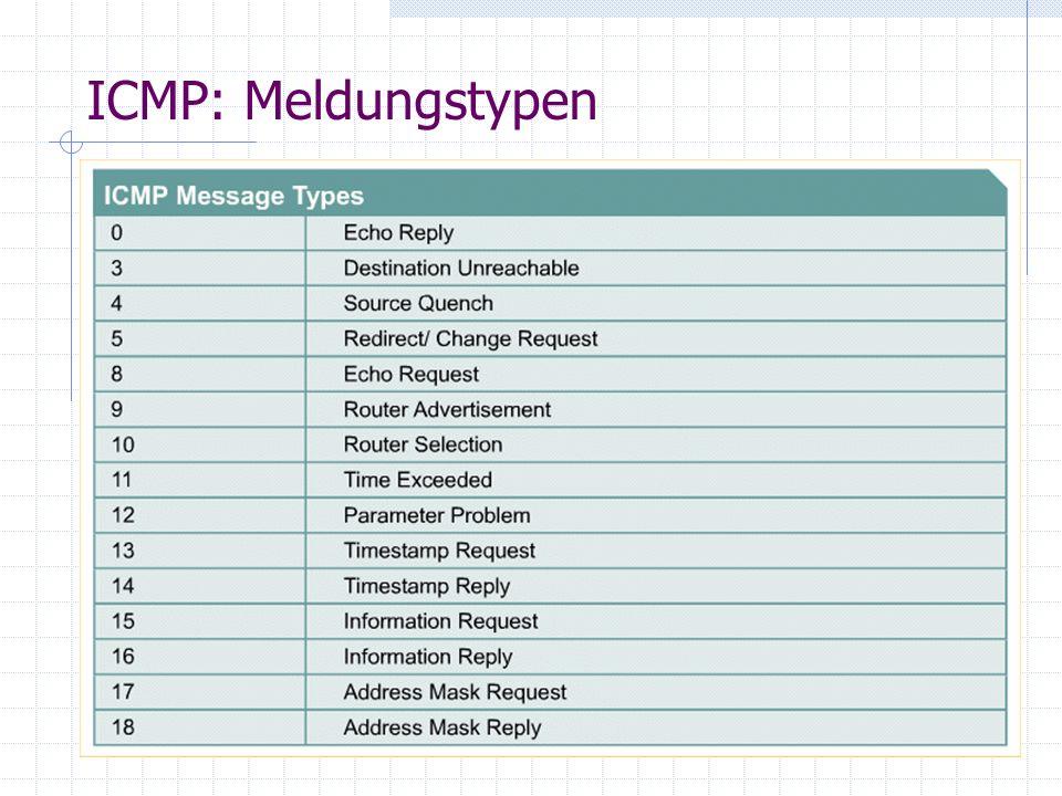 ICMP: Meldungstypen