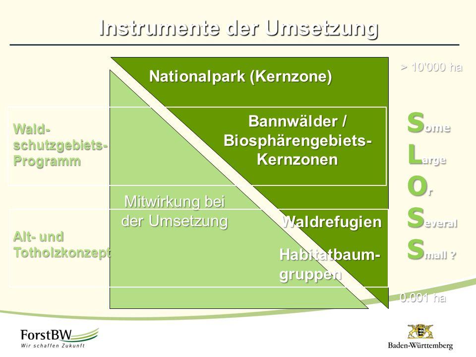 Mitwirkung bei der Umsetzung Instrumente der Umsetzung Nationalpark (Kernzone) Bannwälder / Biosphärengebiets- Kernzonen Waldrefugien Habitatbaum-gruppen > 10'000 ha S ome L arge O r S everal S mall .