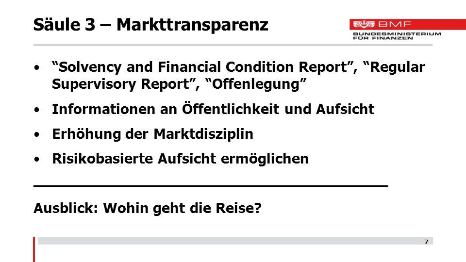 Säule 3 – Markttransparenz Solvency and Financial Condition Report , Regular Supervisory Report , Offenlegung Informationen an Öffentlichkeit und Aufsicht Erhöhung der Marktdisziplin Risikobasierte Aufsicht ermöglichen _______________________________________ Ausblick: Wohin geht die Reise.