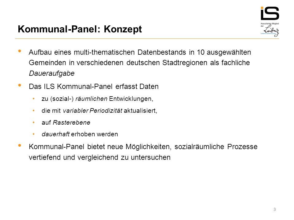 3 Aufbau eines multi-thematischen Datenbestands in 10 ausgewählten Gemeinden in verschiedenen deutschen Stadtregionen als fachliche Daueraufgabe Das ILS Kommunal-Panel erfasst Daten zu (sozial-) räumlichen Entwicklungen, die mit variabler Periodizität aktualisiert, auf Rasterebene dauerhaft erhoben werden Kommunal-Panel bietet neue Möglichkeiten, sozialräumliche Prozesse vertiefend und vergleichend zu untersuchen Kommunal-Panel: Konzept