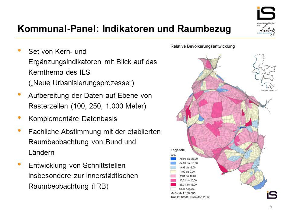 """5 Set von Kern- und Ergänzungsindikatoren mit Blick auf das Kernthema des ILS (""""Neue Urbanisierungsprozesse ) Aufbereitung der Daten auf Ebene von Rasterzellen (100, 250, 1.000 Meter) Komplementäre Datenbasis Fachliche Abstimmung mit der etablierten Raumbeobachtung von Bund und Ländern Entwicklung von Schnittstellen insbesondere zur innerstädtischen Raumbeobachtung (IRB) Kommunal-Panel: Indikatoren und Raumbezug"""