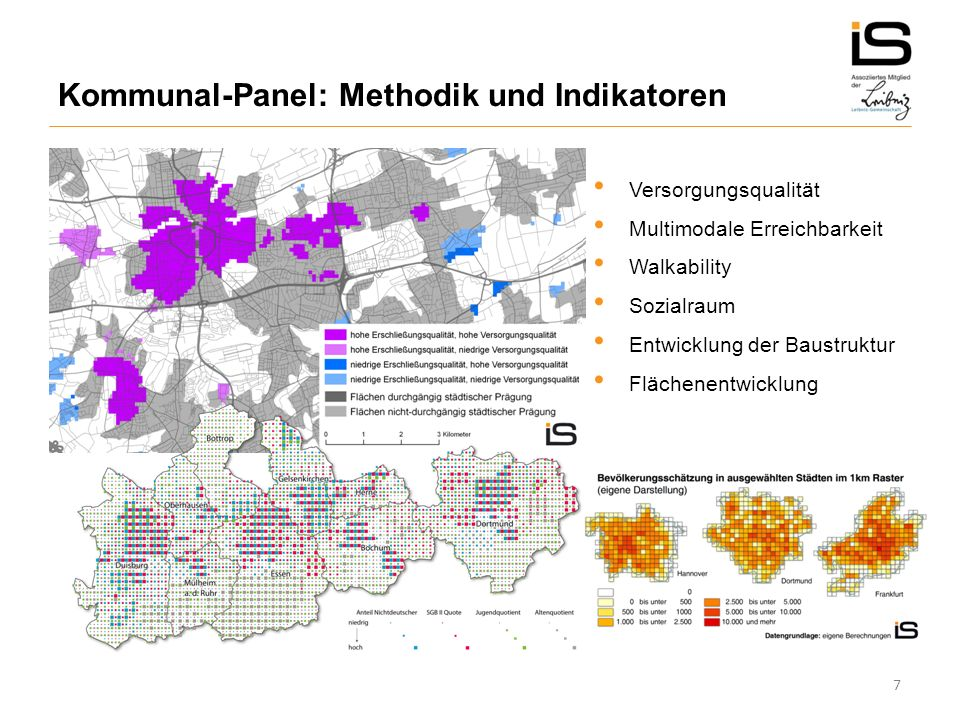 7 Versorgungsqualität Multimodale Erreichbarkeit Walkability Sozialraum Entwicklung der Baustruktur Flächenentwicklung Kommunal-Panel: Methodik und Indikatoren