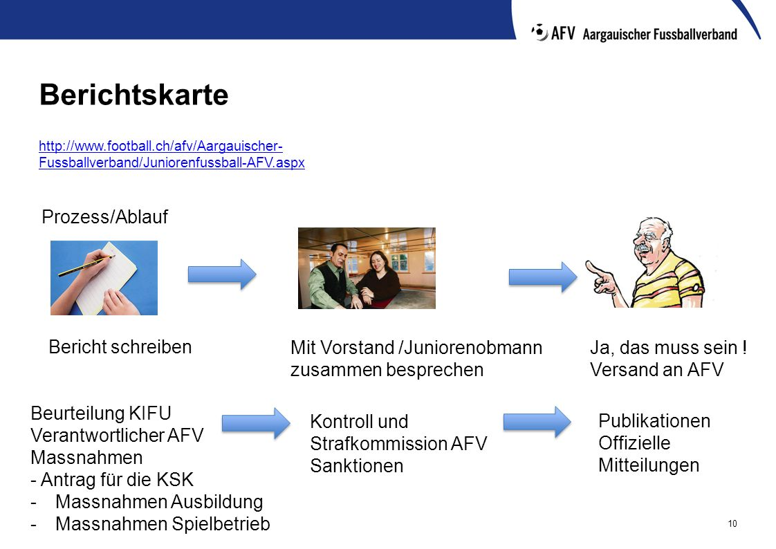 10 Berichtskarte http://www.football.ch/afv/Aargauischer- Fussballverband/Juniorenfussball-AFV.aspx Prozess/Ablauf Bericht schreiben Mit Vorstand /Juniorenobmann zusammen besprechen Ja, das muss sein .