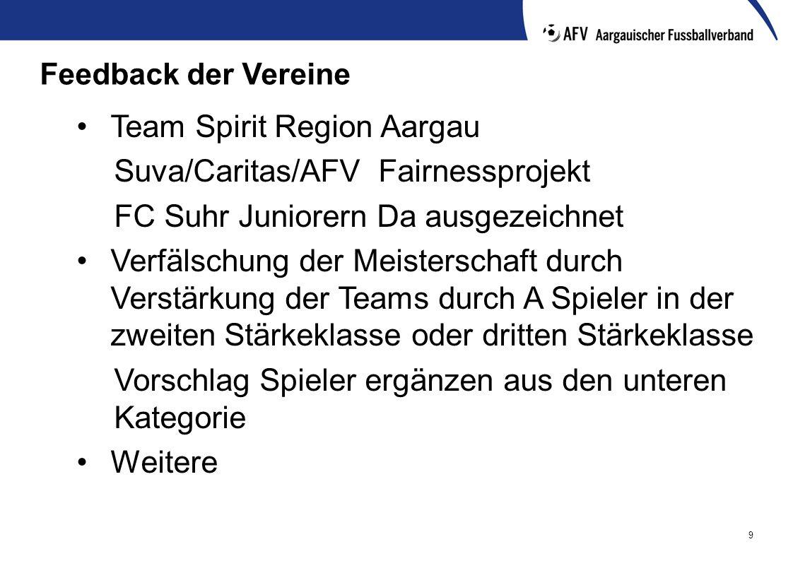 9 Feedback der Vereine Team Spirit Region Aargau Suva/Caritas/AFV Fairnessprojekt FC Suhr Juniorern Da ausgezeichnet Verfälschung der Meisterschaft durch Verstärkung der Teams durch A Spieler in der zweiten Stärkeklasse oder dritten Stärkeklasse Vorschlag Spieler ergänzen aus den unteren Kategorie Weitere