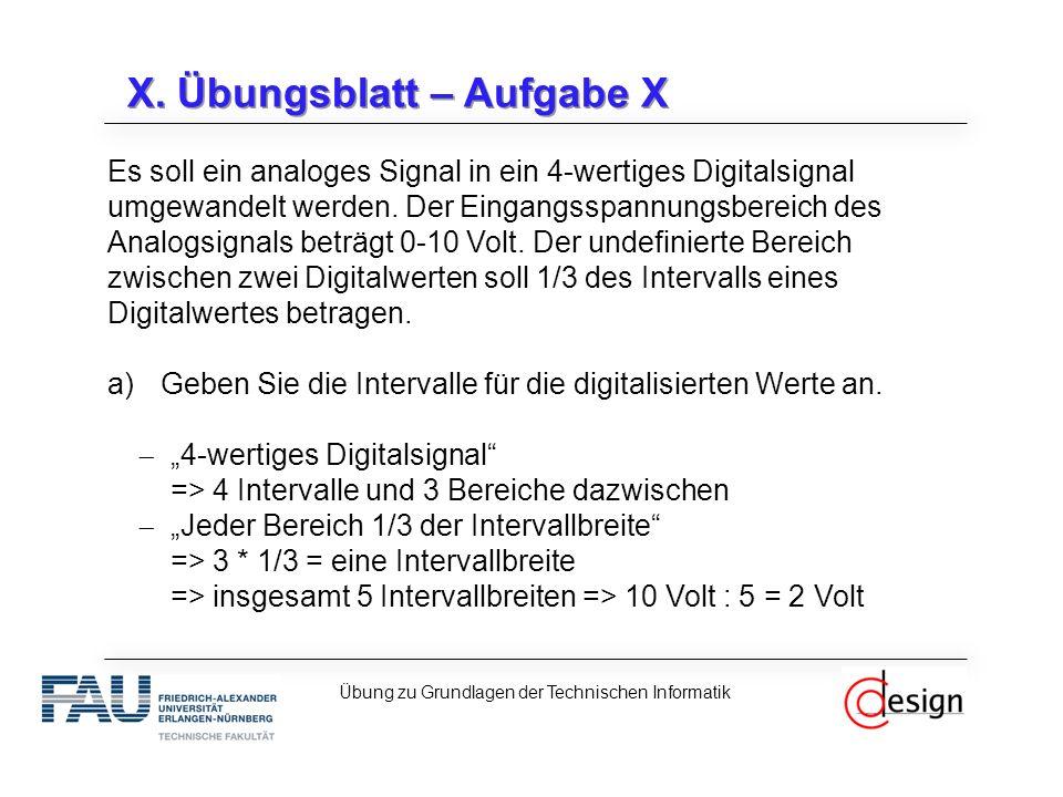 X. Übungsblatt – Aufgabe X Es soll ein analoges Signal in ein 4-wertiges Digitalsignal umgewandelt werden. Der Eingangsspannungsbereich des Analogsign