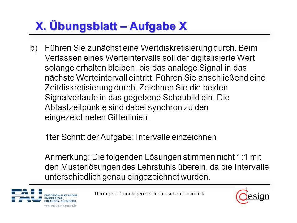 X. Übungsblatt – Aufgabe X b)Führen Sie zunächst eine Wertdiskretisierung durch.