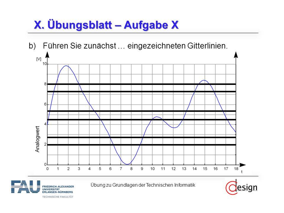 X. Übungsblatt – Aufgabe X b)Führen Sie zunächst … eingezeichneten Gitterlinien.