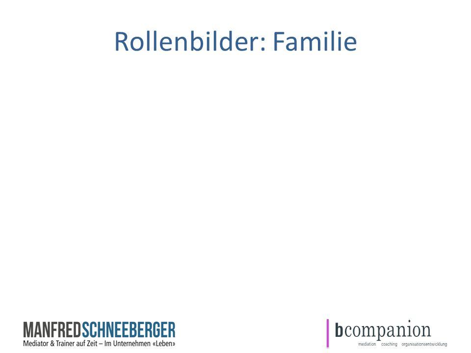 Rollenbilder: Familie