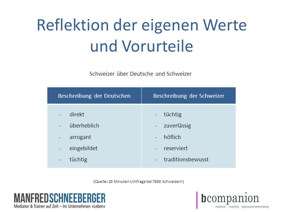 Reflektion der eigenen Werte und Vorurteile Schweizer über Deutsche und Schweizer Beschreibung der DeutschenBeschreibung der Schweizer -direkt -überhe