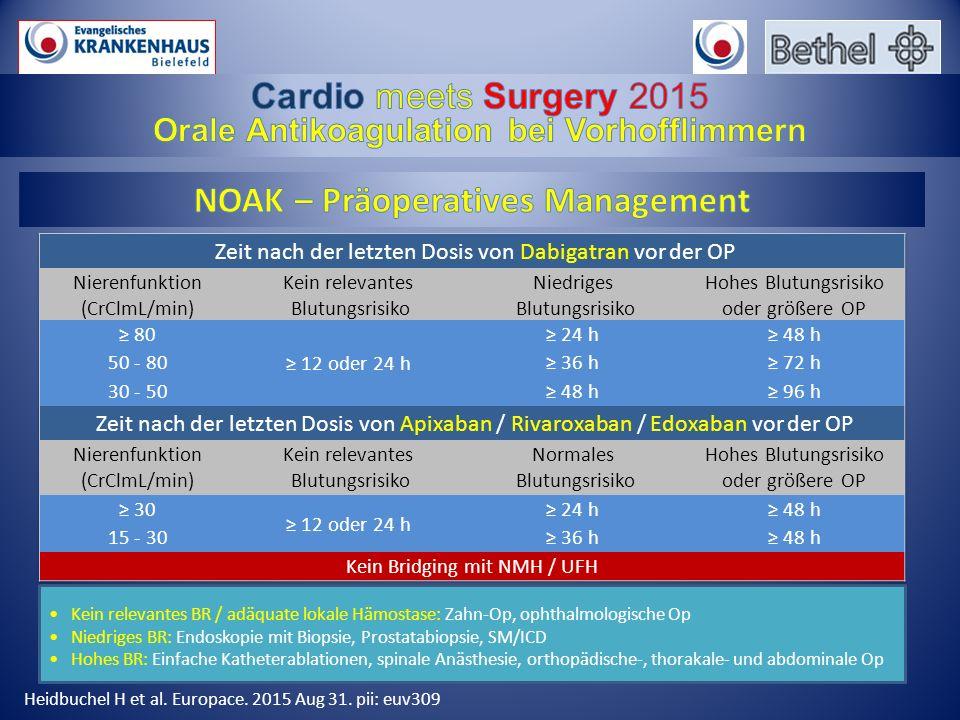 Heidbuchel H et al. Europace. 2015 Aug 31. pii: euv309 Kein relevantes BR / adäquate lokale Hämostase: Zahn-Op, ophthalmologische Op Niedriges BR: End