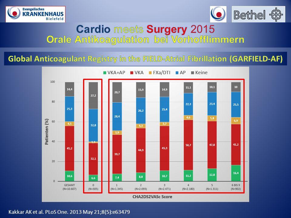 Kardioversion (elektrisch oder medikamentös) Heidbuchel H et al.