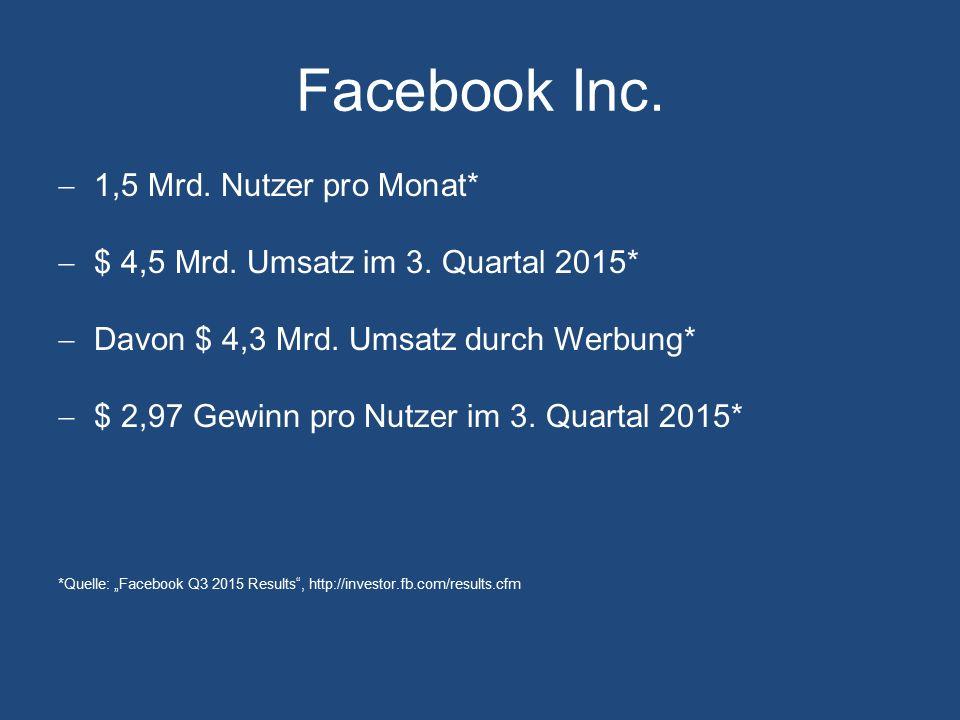 Facebook Inc.  1,5 Mrd. Nutzer pro Monat*  $ 4,5 Mrd.