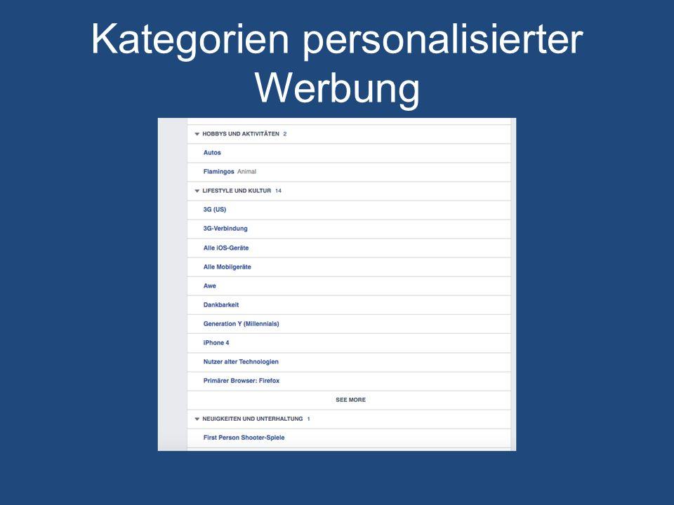 Kategorien personalisierter Werbung