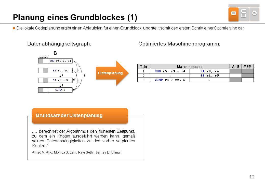 10 Planung eines Grundblockes (1) Die lokale Codeplanung ergibt einen Ablaufplan für einen Grundblock, und stellt somit den ersten Schritt einer Optim